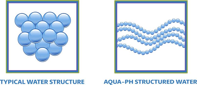 aqua ph alkalizing water enhancer